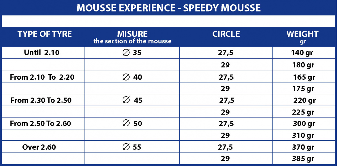 Speedy mousse misures